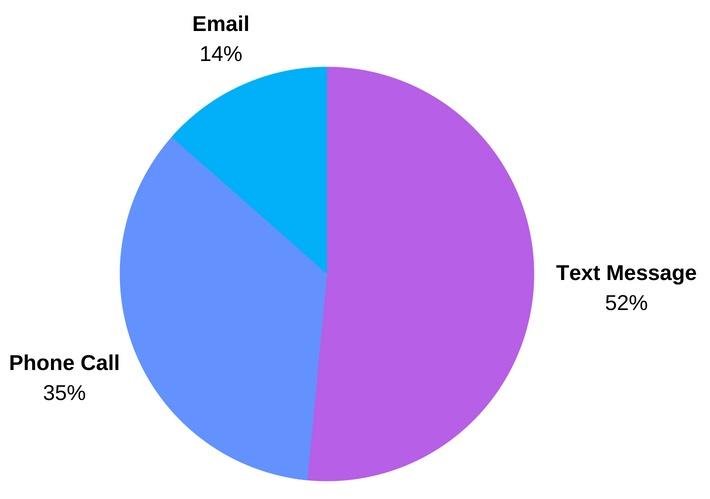 Q1 Graph-1