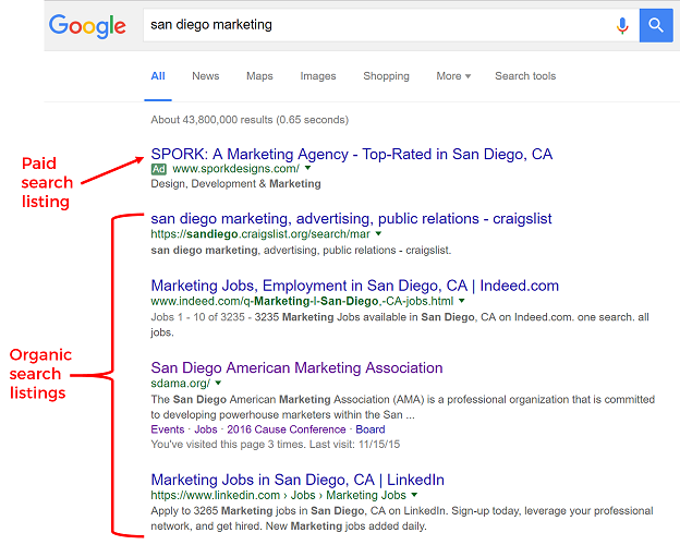 example of a SERP