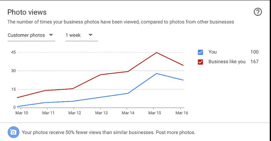 photos-graph_2x.png