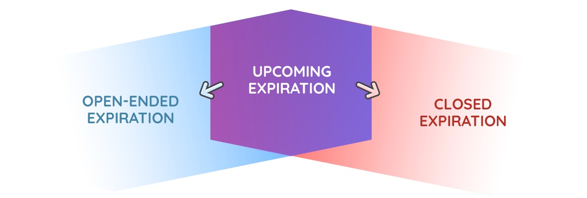 upcoming-expiration