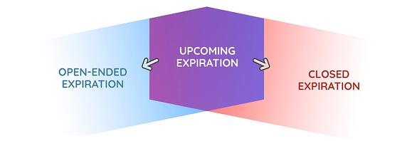 upcoming-expiration